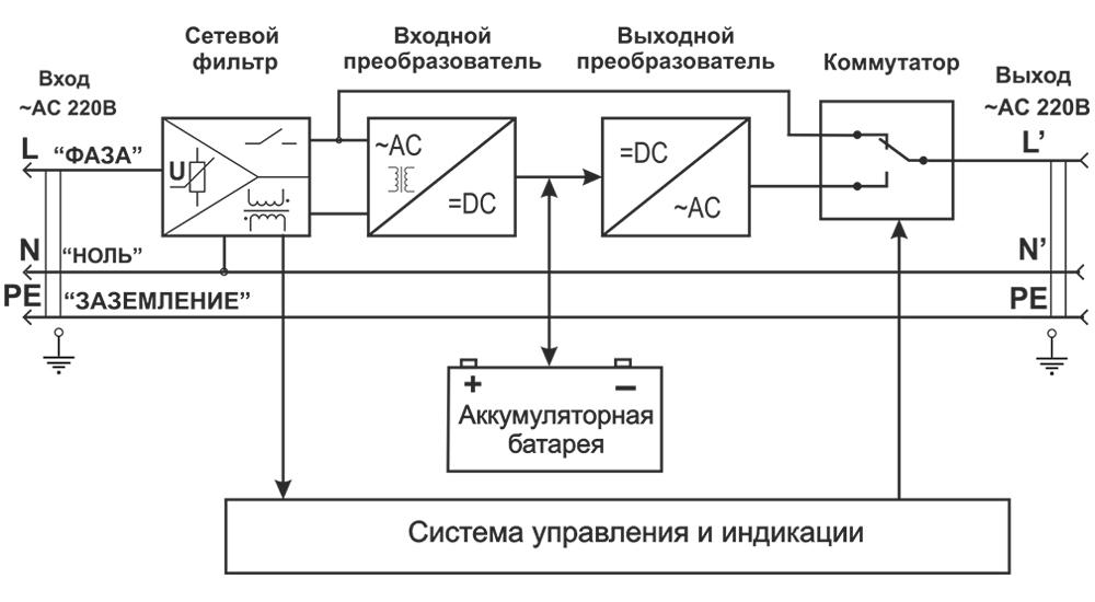 Фунцианальная схема зарядного устройства для бесперебойника